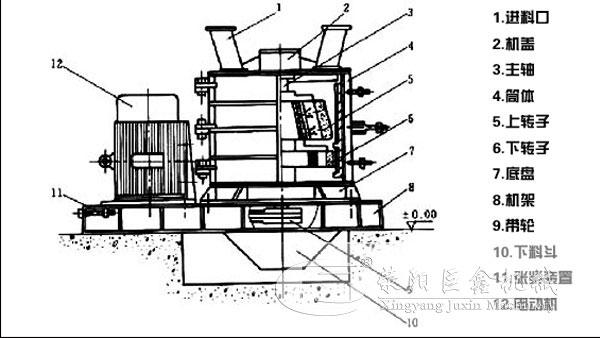 干粉砂浆制砂机结构图